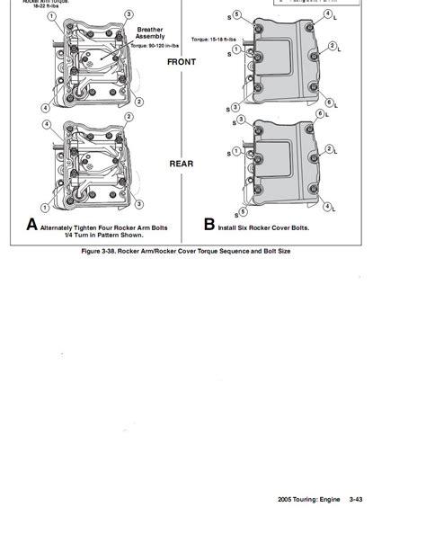 Harley Davidson Engine Specs by Harley Davidson Evo Engine Torque Specs Impre Media