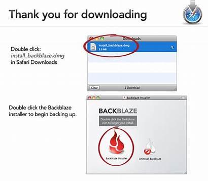 Backblaze Backup Cloud