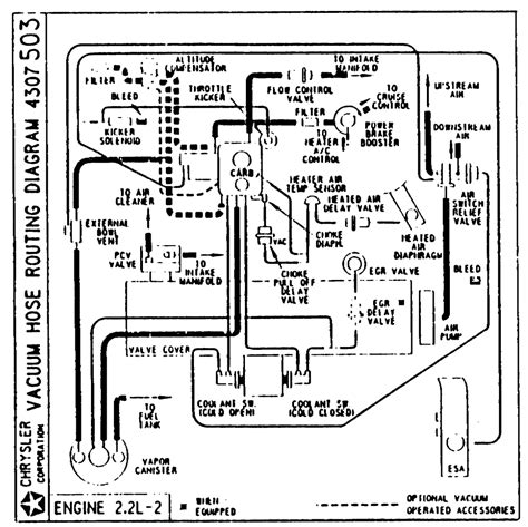 1984 Dodge Wiper Wiring Diagram by Repair Guides