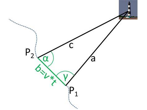 abstandsflächen bayern berechnen abstand zwischen zwei punkten berechnen abstand zweier punkte berechnen mathe artikel