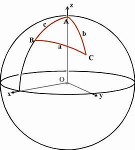 Positional Astronomy  Spherical Trigonometry Note