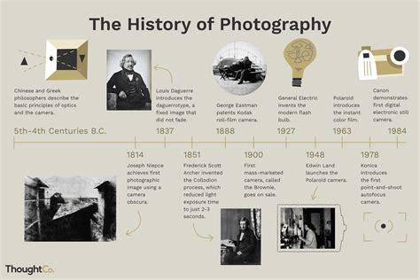 history  photography   camera timeline