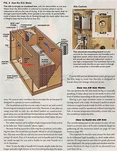 Diy Wood Kiln Dehumidifier - Do It Your Self