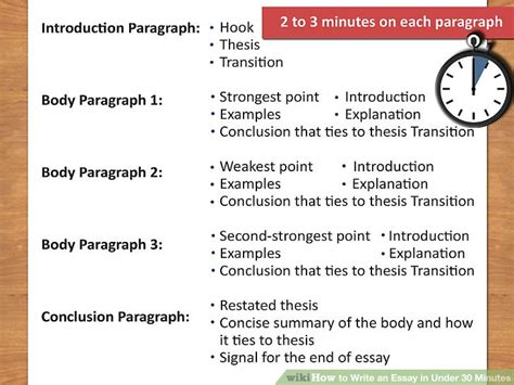 the best way to write an essay in 30 minutes wikihow