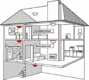 Wie Rauchmelder Installieren : freiwillige feuerwehr heidberg ~ Lizthompson.info Haus und Dekorationen