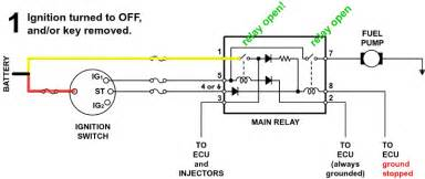 1994 honda accord main relay wiring diagram 1994 1991 honda accord main relay wiring diagram jodebal com on 1994 honda accord main relay wiring