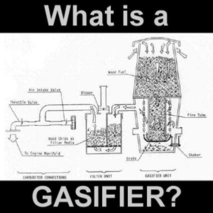 gasifier diy alternative energy