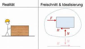 Schwerpunkt Berechnen Physik : reibung technische mechanik reibung berechnen ~ Themetempest.com Abrechnung