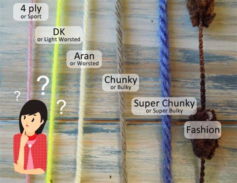 happy berry crochet  yarn types  deciphering