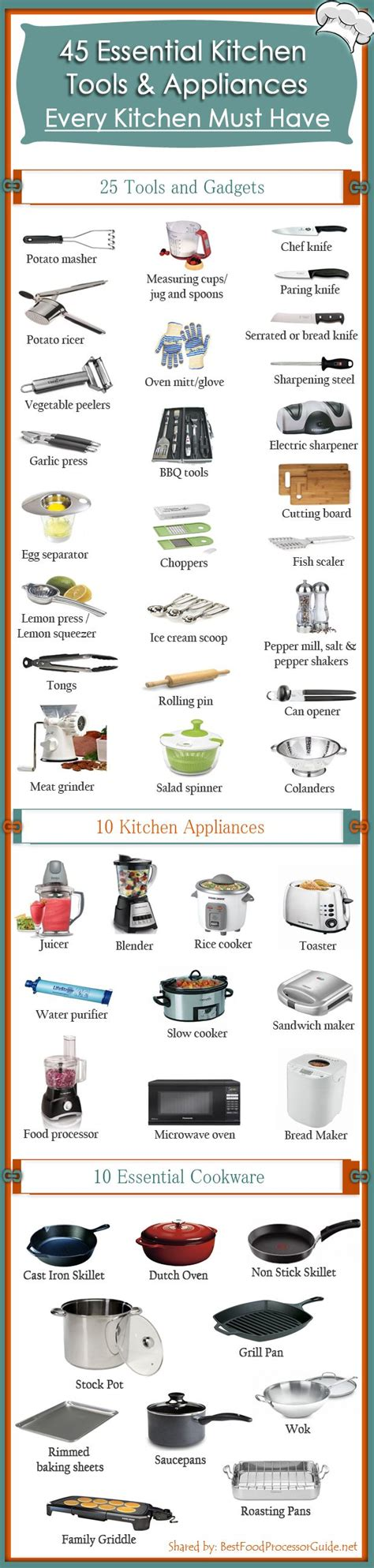 45 Essential Kitchen Tools And Appliances  Every Kitchen