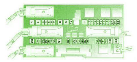 vauxhall astra dash fuse box diagram circuit wiring diagrams