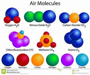 Molecular Structure Of Air Molecules Stock Vector