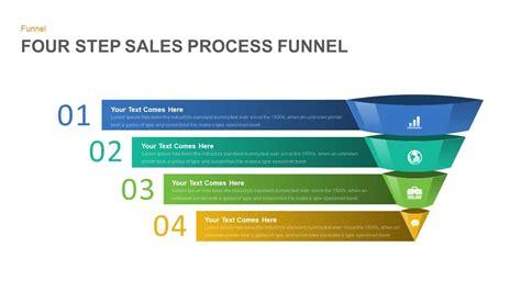 step sales funnel powerpoint template  keynote