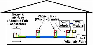 Apartment Telephone Wiring Diagram