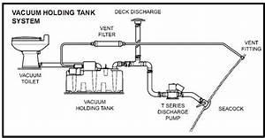 Signature 330 Holding Tank - Boat Talk