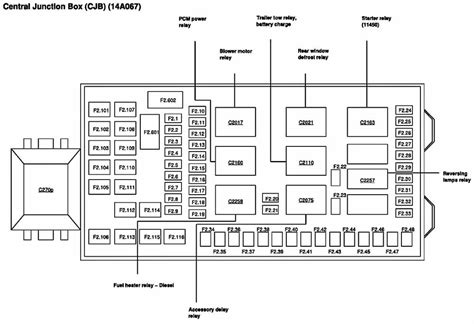 2000 F250 Obd2 Wiring Diagram by Obd Ii Fuse Ford Truck Enthusiasts Forums