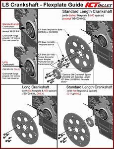 Engine Swap Bracket Sbc Ls Conversion Motor Mount