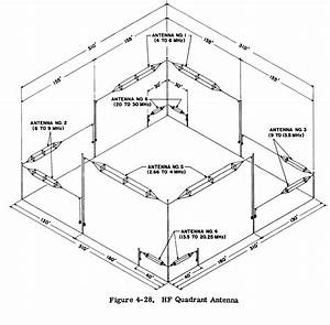 Dipole Antenna  U2014 Wikipedia Republished      Wiki 2