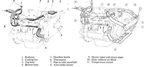 Engine Block Coolant Passage Diagram Spitfire