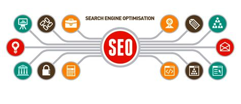Seo Of A Company by Seo India Seo Company India Seo Services India Local