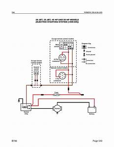 Lokar Neutral Safety Switch Wiring Diagram Download