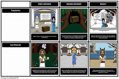 Mythology Theme Greek Pandora Box Storyboard Grid