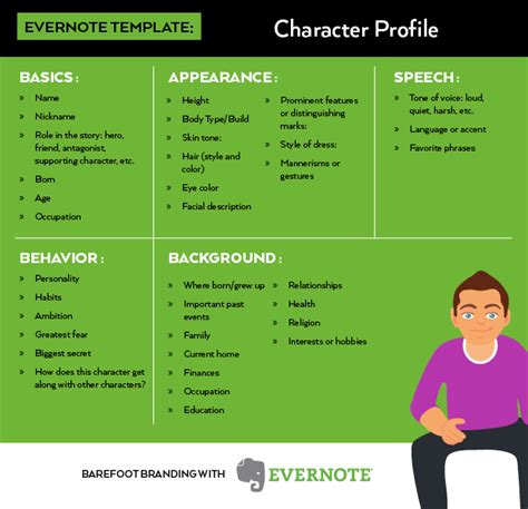evernote templates 2017 5 evernote templates for your writing and storytelling projects the barefoot branding academy