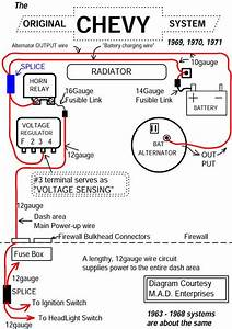 Image Result For 68 Chevelle Starter Wiring Diagram