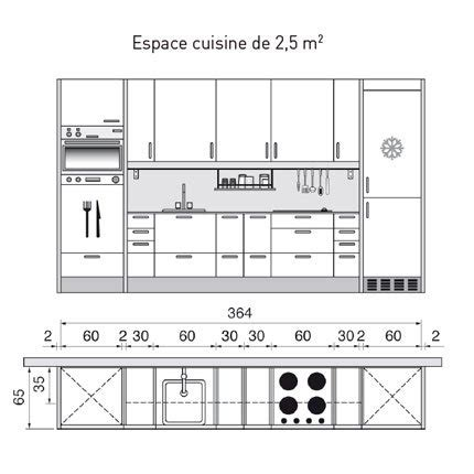cuisine 5m2 ikea cuisine de 5m2 cuisine plan de travail gris with