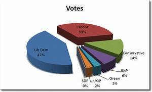 Rotate Pie Chart In Excel 2010 Excel Pie Chart