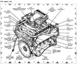similiar 1999 ford 5 4l engine diagram keywords engine cylinder diagram together ford 5 4 engine diagram on ford