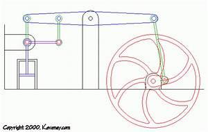 Mechanical Engineering  Beam Engine Animation