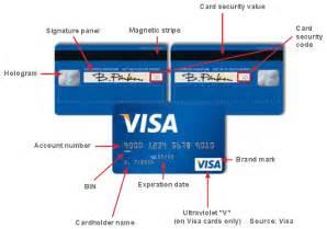 Name On Visa Credit Cards
