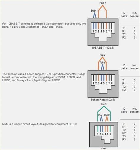 Rj11 4 Pin Wiring Diagram by Rj11 Socket Wiring Diagram Australia Rj45 En 2019