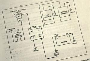 Nitrous Oxide Installation