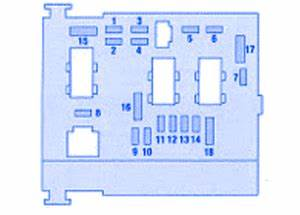 Peugeot Boxer 3 Wiring Diagram