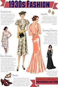 What Did Women Wear in the 1930s?