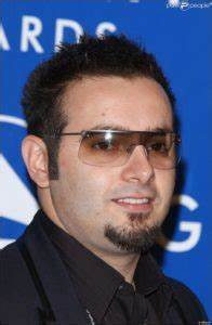 What Happened to Chris Kirkpatrick - Where's The NSYNC ...