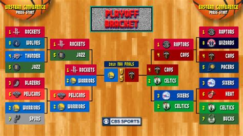 nba playoffs bracket  warriors sweep cavaliers earn