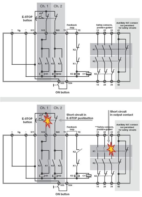 Pilz Automation Safety Structure Function