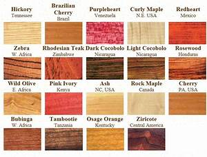 PDF DIY Wood Exotic Download wood carving whittling