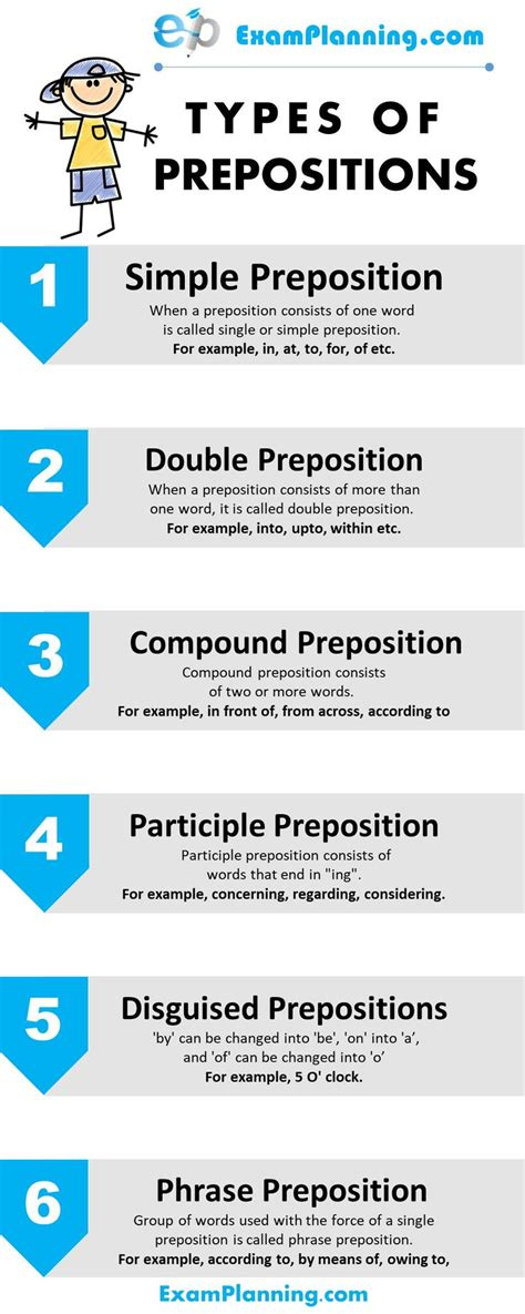 types  prepositions prepositions english prepositions