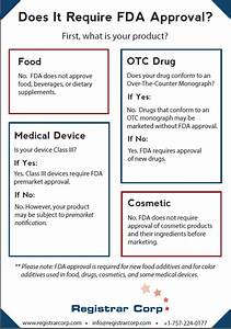 how to get fda approval registrar corp With fda cosmetic labeling requirements