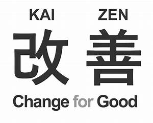 What Is Kaizen  The Philosophy Behind Continuous