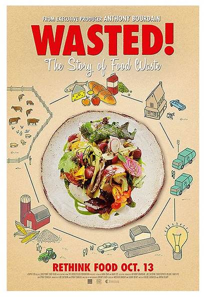 Waste Huge Wasted Amount Brands Every Americans