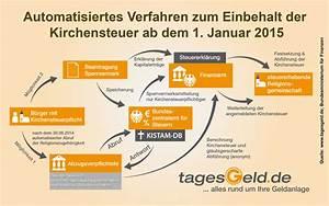 Kirchensteuer Berechnen 2015 : automatisierter kirchensteuerabzug auf kapitalertr ge ~ Themetempest.com Abrechnung