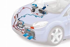 Prix Recharge Clim Auto : r vision climatisation garages ad entretien auto ~ Gottalentnigeria.com Avis de Voitures