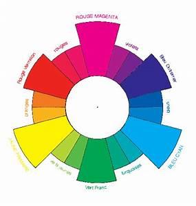 cercle chromatique l39art a gedeon ouimet With couleur chaude couleur froide 4 les bases de la peinture 1 la theorie des couleurs