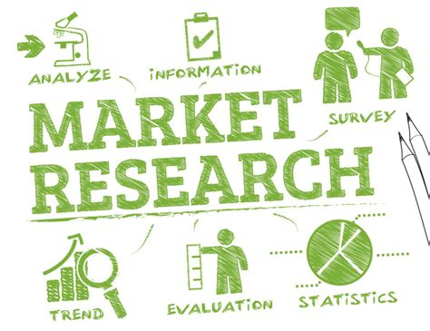 Market Research Sles by Do Your Market Research Freelance Marketing Expert