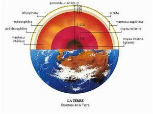 Surface De La Terre : terre son noyau tourne plus vite universnature ~ Dailycaller-alerts.com Idées de Décoration